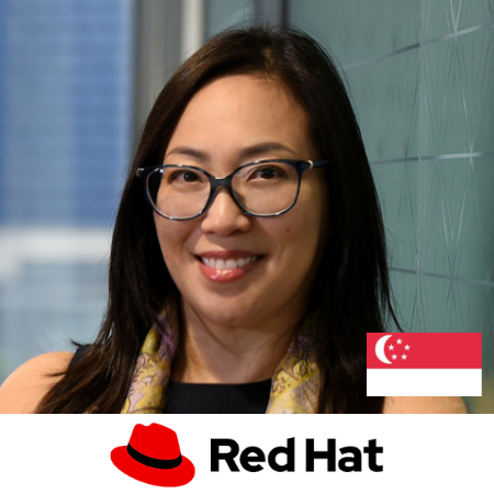 Helen Kim Senior Director of APAC Marketing Redhat B2B Marketing Conference 2019